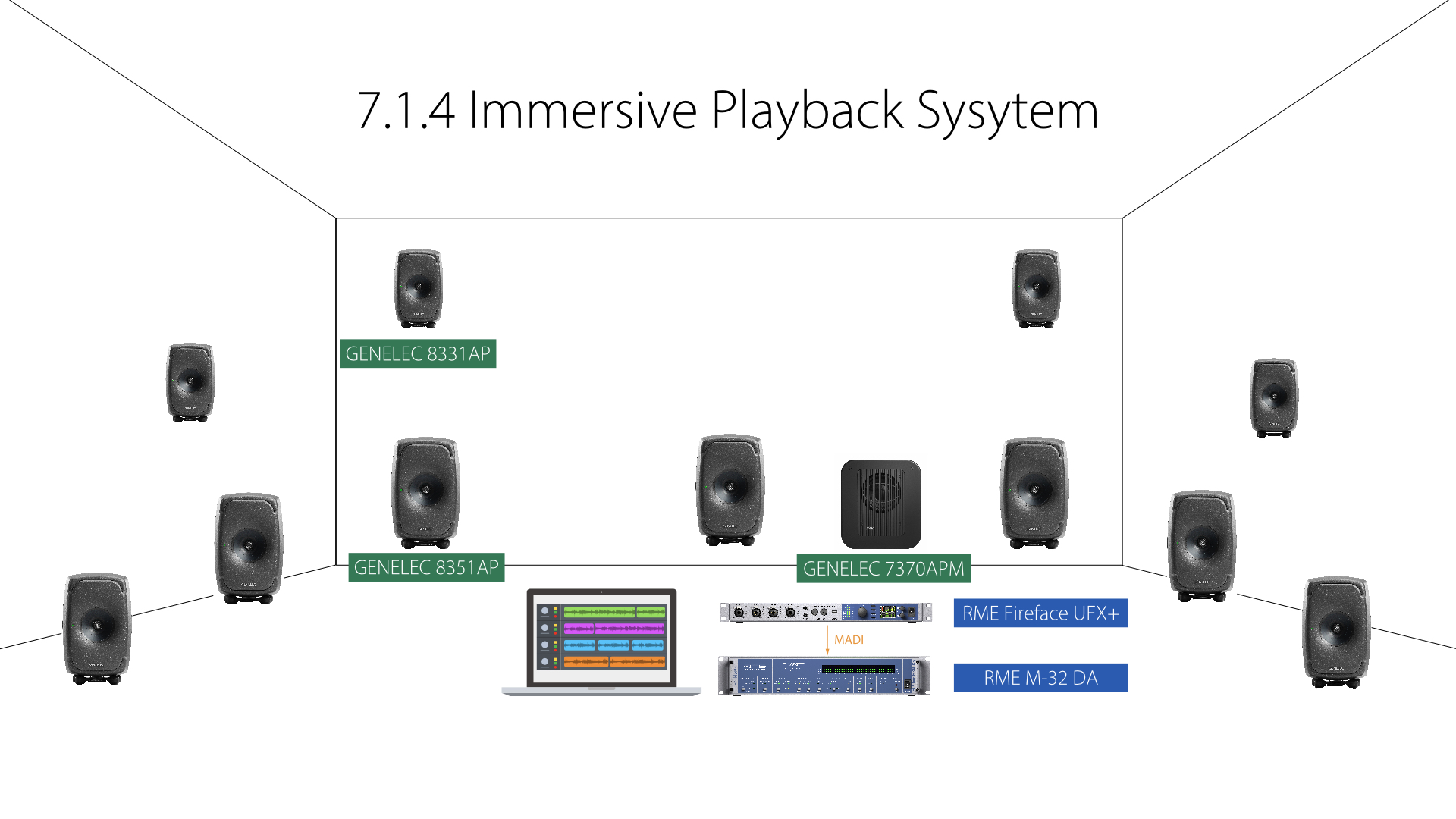 MIW2 Playback System