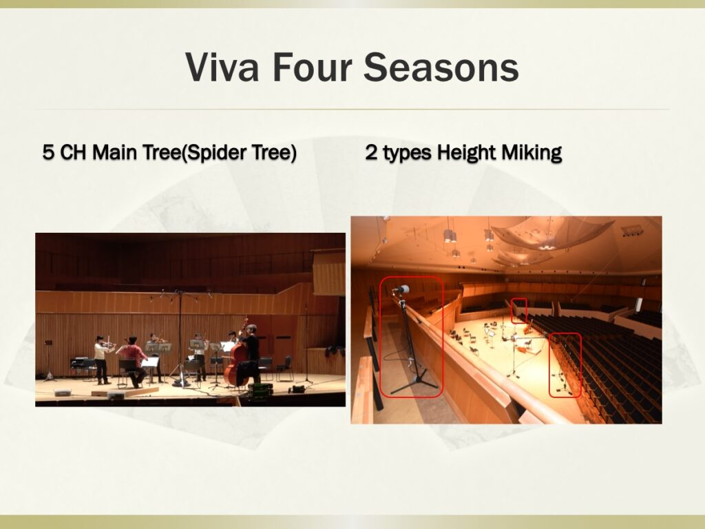 ViVa The Four Seasons