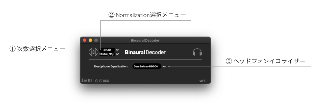 BinauralDecoder 解説