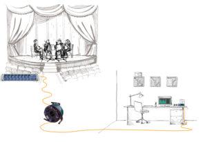 Bloom of Sound 2020 MADI レコーディング システム 接続図