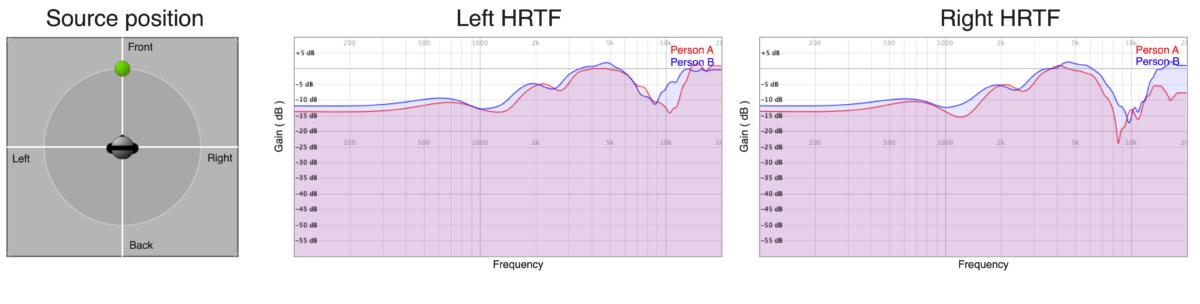 HRTFComparison azi0
